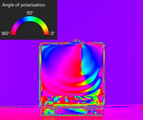 false colorization from polarization