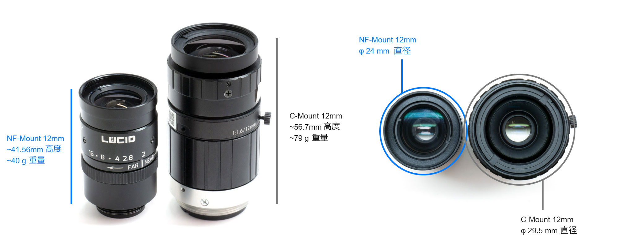 nf安装镜头比c安装更小,更轻