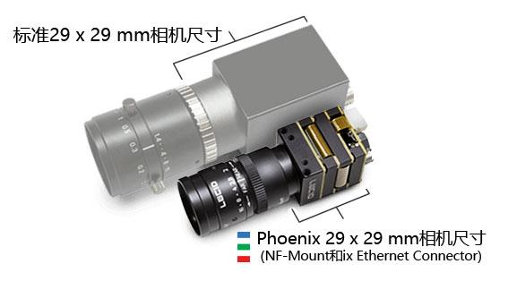 小型和紧凑型相机