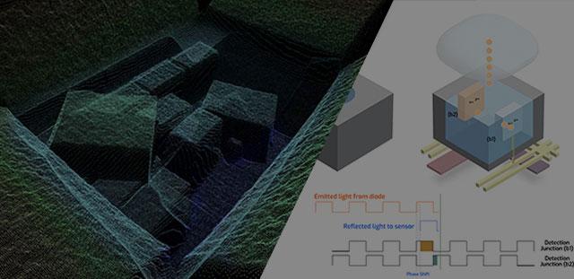 更优化的ToF: 索尼 DepthSense (深度感知)3D传感器解疑释惑